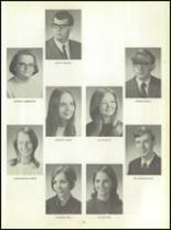 1971 Maryvale High School Yearbook Page 18 & 19