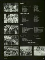 1988 St. Albans High School Yearbook Page 20 & 21