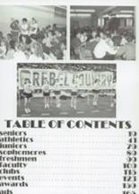 Roncalli High School Class of 1985 Reunions - Yearbook Page 6