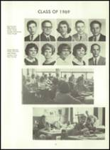 1965 College High School Yearbook Page 30 & 31