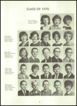 1965 College High School Yearbook Page 32 & 33