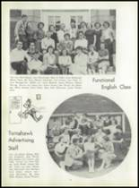 1952 Coshocton High School Yearbook Page 10 & 11