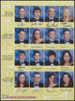 2005 Clyde High School Yearbook Page 12 & 13
