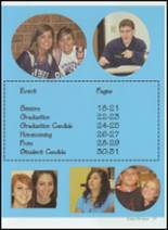 2009 Geneva High School Yearbook Page 20 & 21
