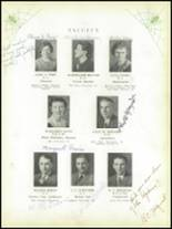 1936 Orrville High School Yearbook Page 16 & 17