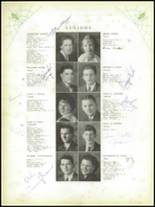 1936 Orrville High School Yearbook Page 22 & 23