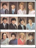 1985 Buckeye Central High School Yearbook Page 16 & 17