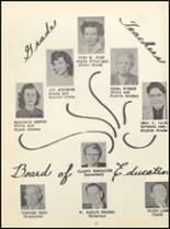 1950 Winona High School Yearbook Page 14 & 15