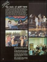 1983 West High School Yearbook Page 16 & 17