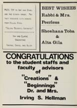 1980 Hillel Academy Yearbook Page 72 & 73