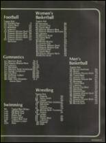 1977 Topeka High School Yearbook Page 80 & 81