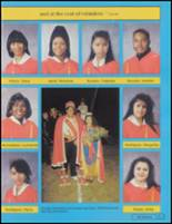 1993 Dominguez High School Yearbook Page 64 & 65