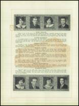 1924 Huntington High School Yearbook Page 52 & 53