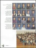 1995 Mcpherson High School Yearbook Page 118 & 119
