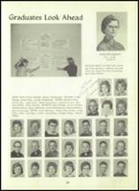 1964 Norborne High School Yearbook Page 64 & 65