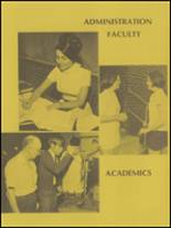 1970 Galax High School Yearbook Page 10 & 11