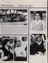1981 Peterson High School Yearbook Page 42 & 43