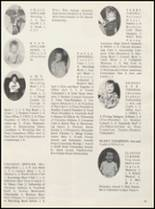 1984 Meigs High School Yearbook Page 26 & 27