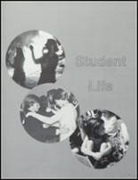 1981 Collegiate High School Yearbook Page 12 & 13