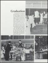 1981 Collegiate High School Yearbook Page 20 & 21