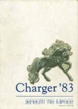 1983 Yearbook Northeast High School