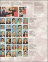 2003 Mainland Regional High School Yearbook Page 170 & 171