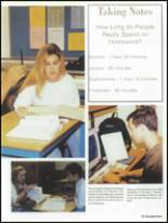 1996 Derry Area High School Yearbook Page 18 & 19