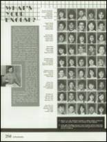 1986 Alhambra High School Yearbook Page 260 & 261