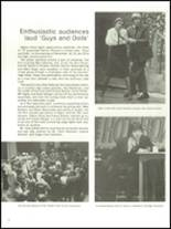 1977 Liberty High School Yearbook Page 20 & 21