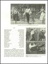 1977 Liberty High School Yearbook Page 22 & 23