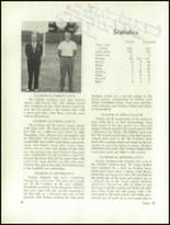 1950 Clarion High School Yearbook Page 46 & 47