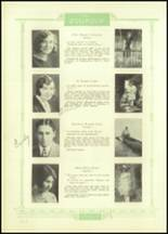 1929 Great Falls High School Yearbook Page 24 & 25