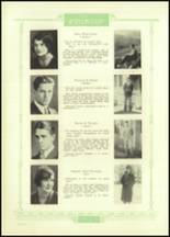 1929 Great Falls High School Yearbook Page 46 & 47