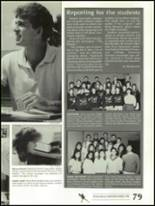 1988 Shadow Mountain High School Yearbook Page 82 & 83