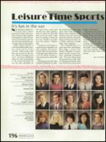 1988 Shadow Mountain High School Yearbook Page 200 & 201