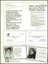 1988 Shadow Mountain High School Yearbook Page 242 & 243