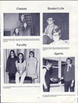 1973 Eisenhower High School Yearbook Page 158 & 159