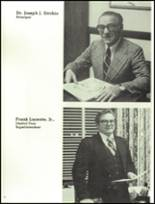 1981 Steinmetz Academic Centre Yearbook Page 12 & 13