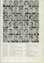 1936 Taft Union High School Yearbook Page 20 & 21