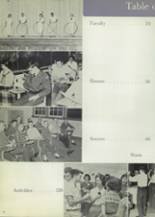 1959 Byrd High School Yearbook Page 8 & 9