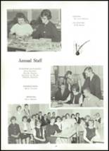 1964 Sioux Center Community High School Yearbook Page 32 & 33