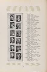 1928 Los Angeles High School Yearbook Page 70 & 71