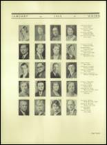 1935 Northern High School Yearbook Page 24 & 25