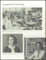 1968 Lower Richland High School Yearbook Page 106 & 107