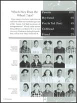 1995 Smith High School Yearbook Page 76 & 77