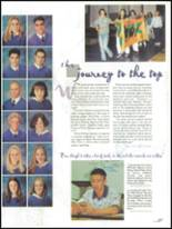 1999 Rancho Cucamonga High School Yearbook Page 144 & 145