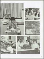 1984 Thornton Township High School Yearbook Page 172 & 173