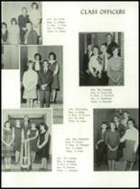 1965 Central High School Yearbook Page 80 & 81