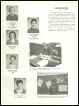 1966 Kecoughtan High School Yearbook Page 20 & 21