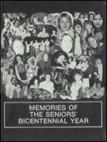 1976 Republic High School Yearbook Page 20 & 21